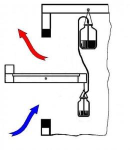 регулятор температуры для теплицы