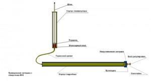 Схема гидробака и гидроцилиндра в сборе
