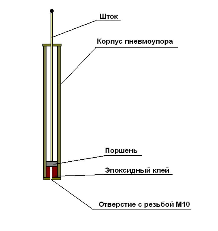 Схема гидроцилиндра из