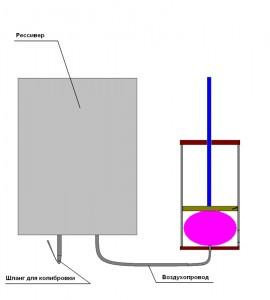 Схема пневмосистемы проветривания теплицы в сборе