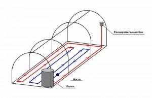 теплицы из поликарбоната отопление