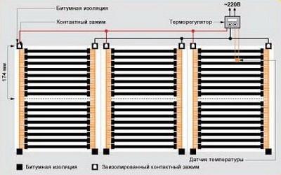 Схема подсоединения пленки к сети и терморегулятору
