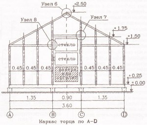 Схема деревянного каркаса для парника