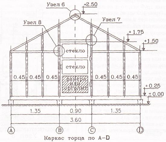 Схема деревянного каркаса для