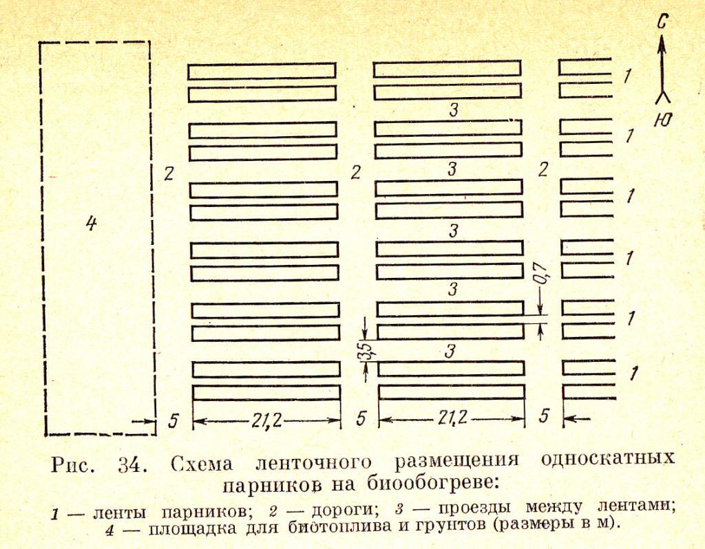 Схема выбора участка и размещения тепличной конструкции