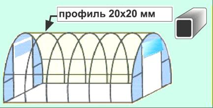 Материалы для теплицы