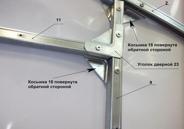 Инструктаж по сборке конструкции