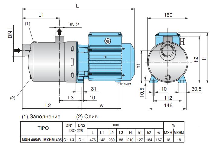 Габаритный чертеж центробежного многоступенчатого оборудования
