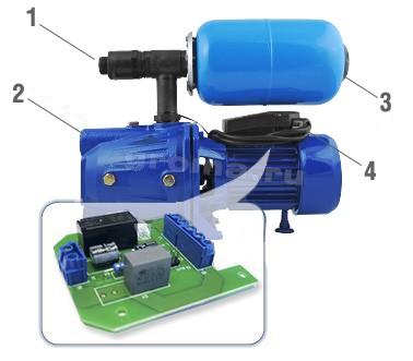 Также он помогает уменьшить число включений насоса и гасит гидроудары в системе