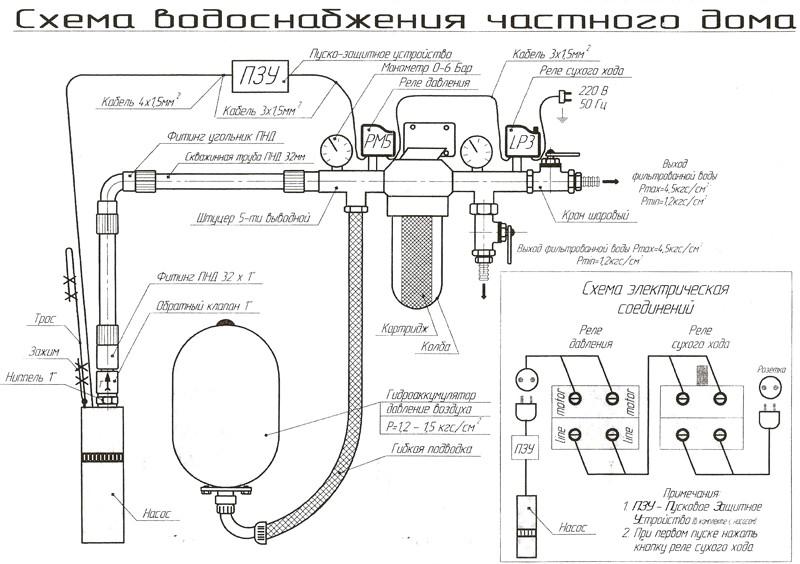 Для правильной эксплуатации основной элемент на тросе погружают в воду, только потом включают в сеть