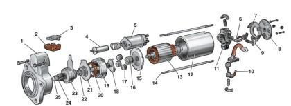 При наличии поломок у насоса, необходимо в обязательном порядке произвести его ремонт