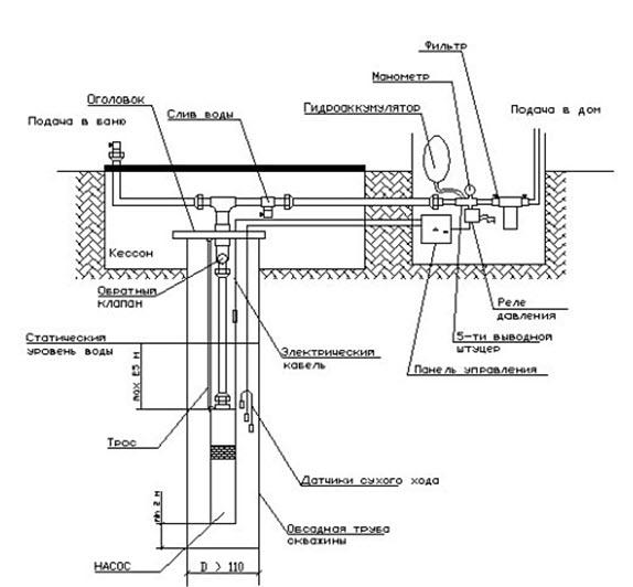 Схематическое фото подключения конструкции