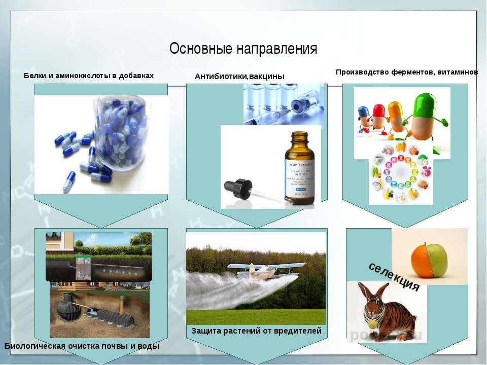 Антибиотики тоже относятся к пестицидам