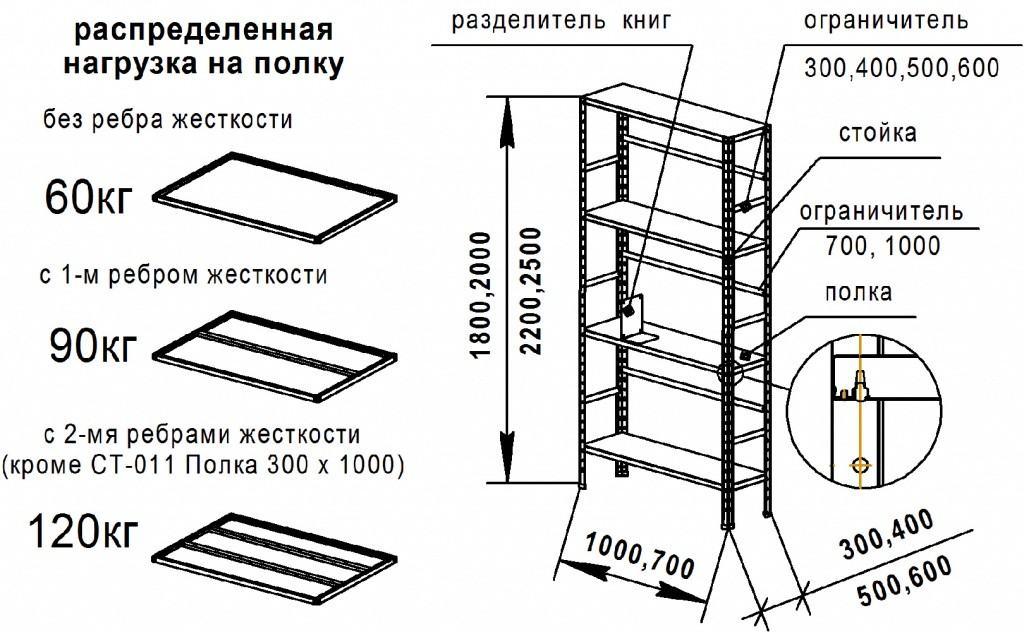 Стеллаж на балкон своими руками чертежи и схемы 1