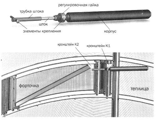 Инструкция и схема гидравлического цилиндра.