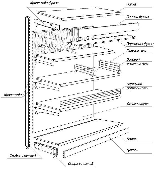 Схема сборки стеллаж 4
