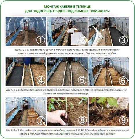 Традиционный этап подготовки почвы под помидоры.
