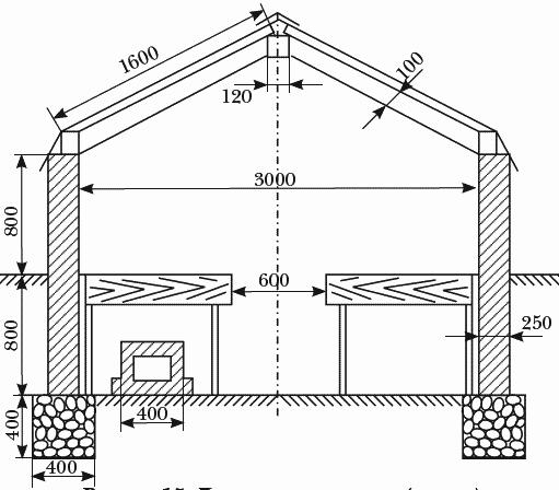 Как определиться с размерами конструкции