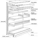 Простая конструкция, подойдет для теплицы или гаража