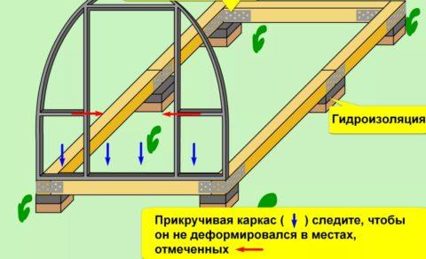 Основание теплицы на столбах – пол будет монтироваться по балкам
